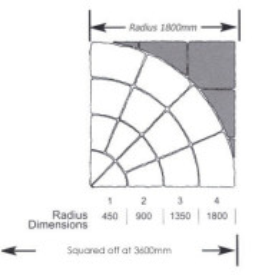 Olde York Circle Patio Kit Diagram